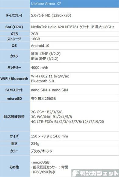 Ulefone Armor X7 タフネススマホ 価格 スペック (7)
