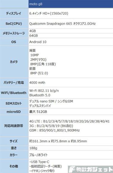 スナドラ665搭載で2,800円!OCNモバイルONEで「Motorola moto g8」が6月1日まで期間限定価格で発売中