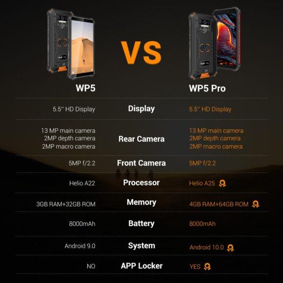 LTE B19対応タフネススマホ「OUKITEL WP5 Pro」が129.99ドル! 本日から3日間限定価格で発売