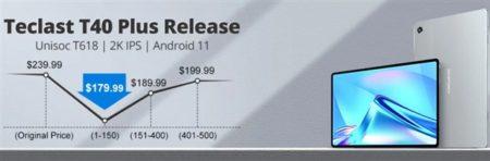 【まだ間に合う!189.99ドル!!】名機iPlay40を超えるAndroidタブレット「TECLAST T40 Plus」発売~AnTuTu21万点越え/フラットデザインでより薄く/軽く/イヤホンジャックも搭載